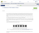Music Fundamentals 1: Pitch and Major Scales and Keys