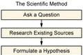 Introduction to Sociology 2e, Sociological Research, Approaches to Sociological Research