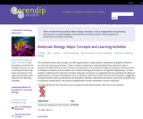 Molecular Biology Concepts and Activities